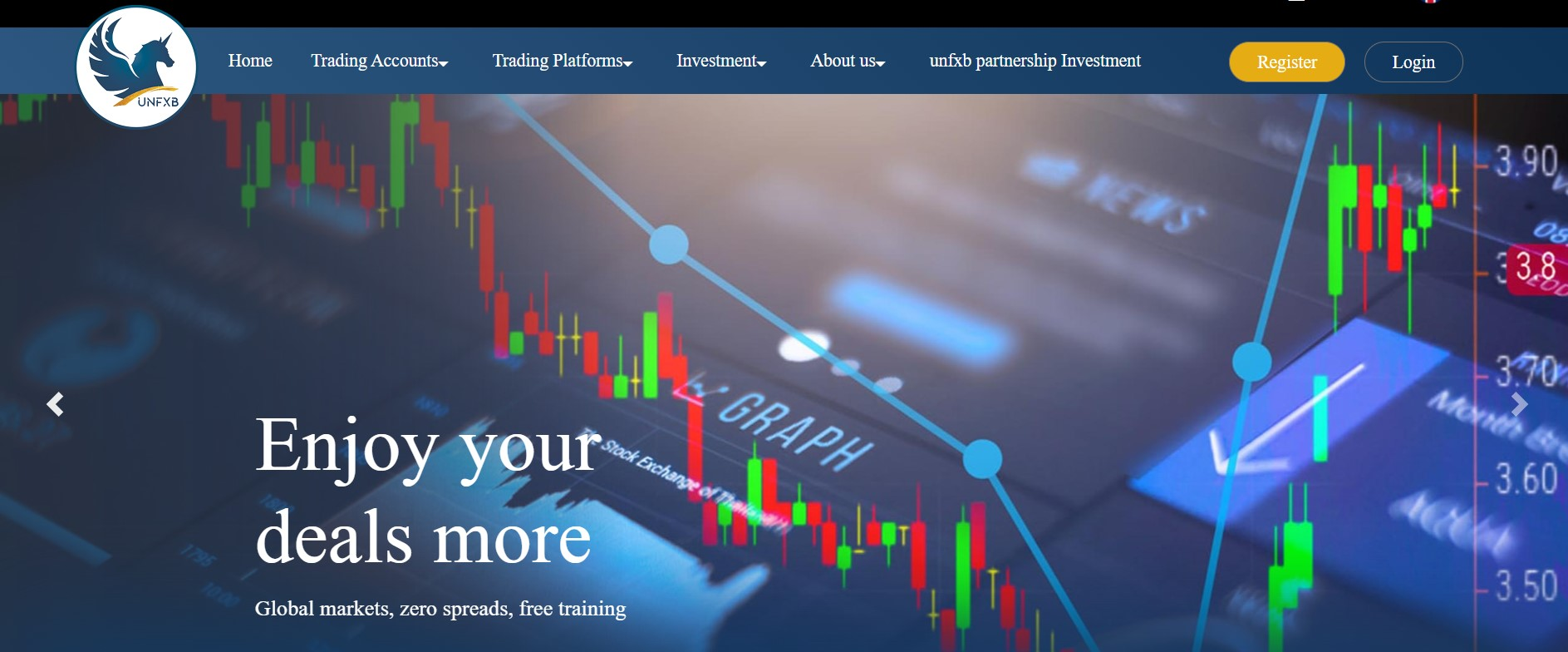 UNFXB website